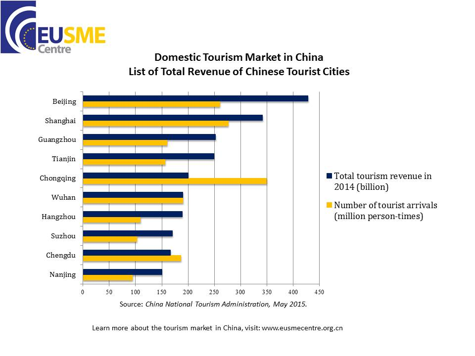 an analysis of chinas economic future The four trends driving china's future growth  notwithstanding this gradual downshift in the chinese economy, china will remain a critical pole of global growth, he says as we continue to.